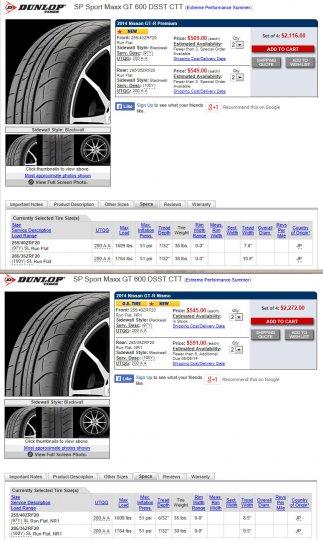 dunlop tire specs