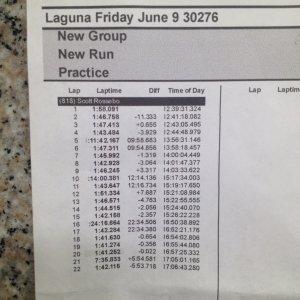 Laguna Seca laptimes 6-9-17