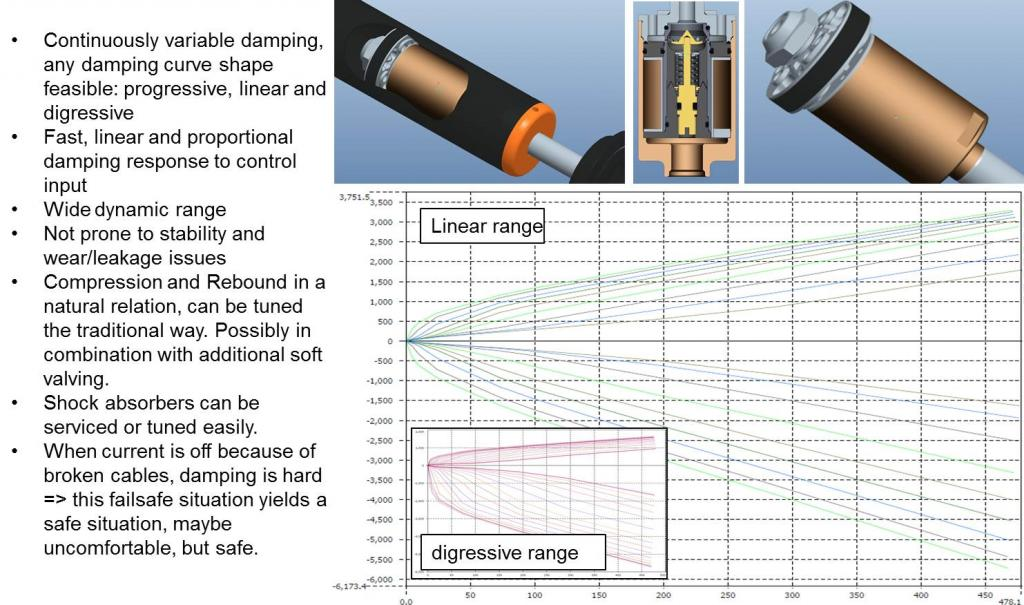 DDA damping graph nologo.jpg